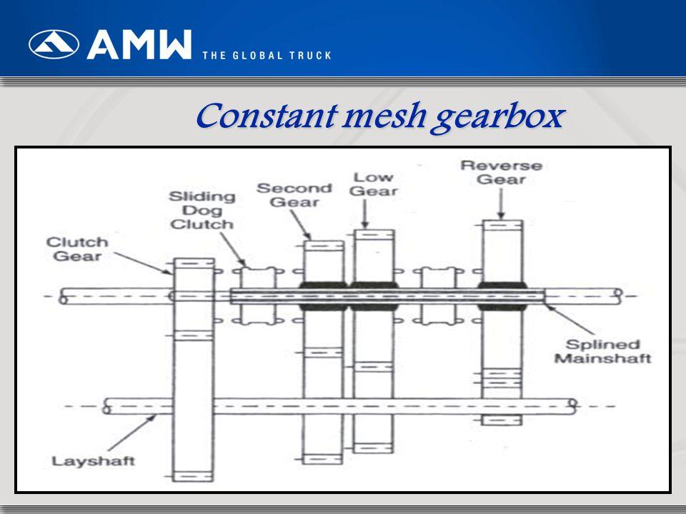 Constant mesh gearbox