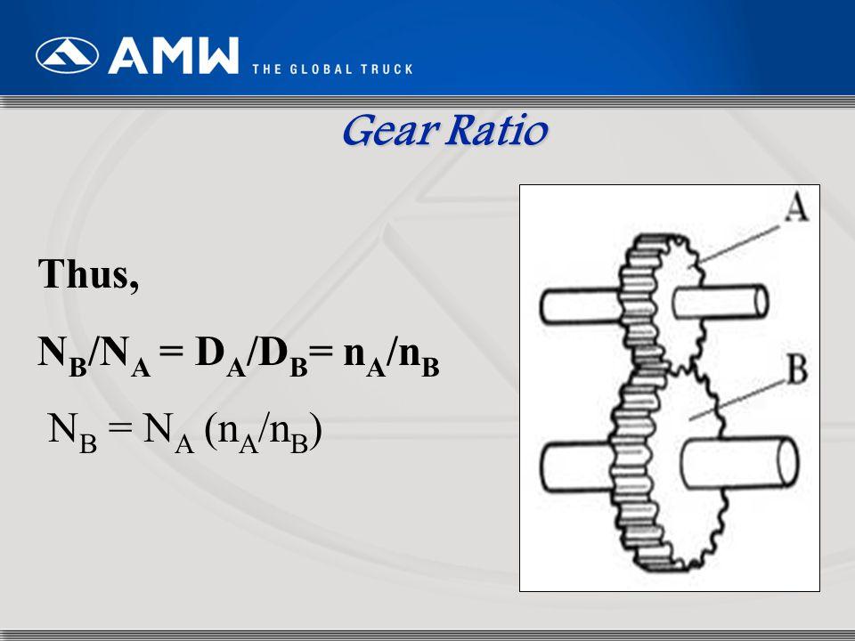 Gear Ratio Thus, NB/NA = DA/DB= nA/nB NB = NA (nA/nB)