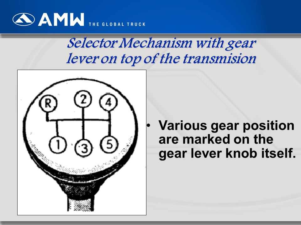 Selector Mechanism with gear lever on top of the transmision