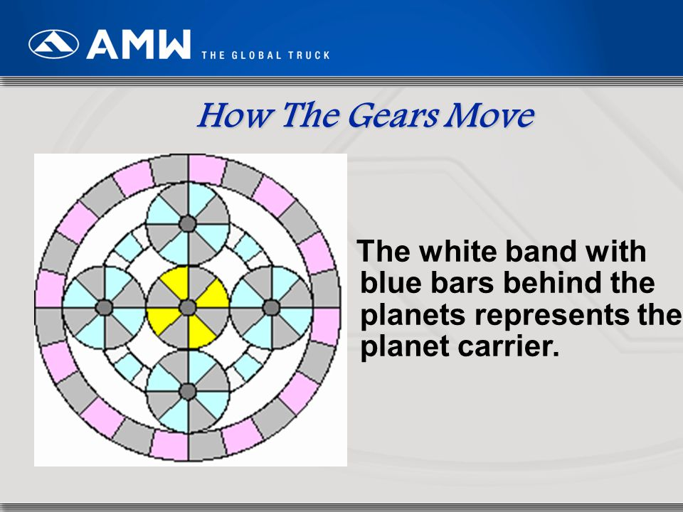 How The Gears Move The white band with blue bars behind the planets represents the planet carrier.