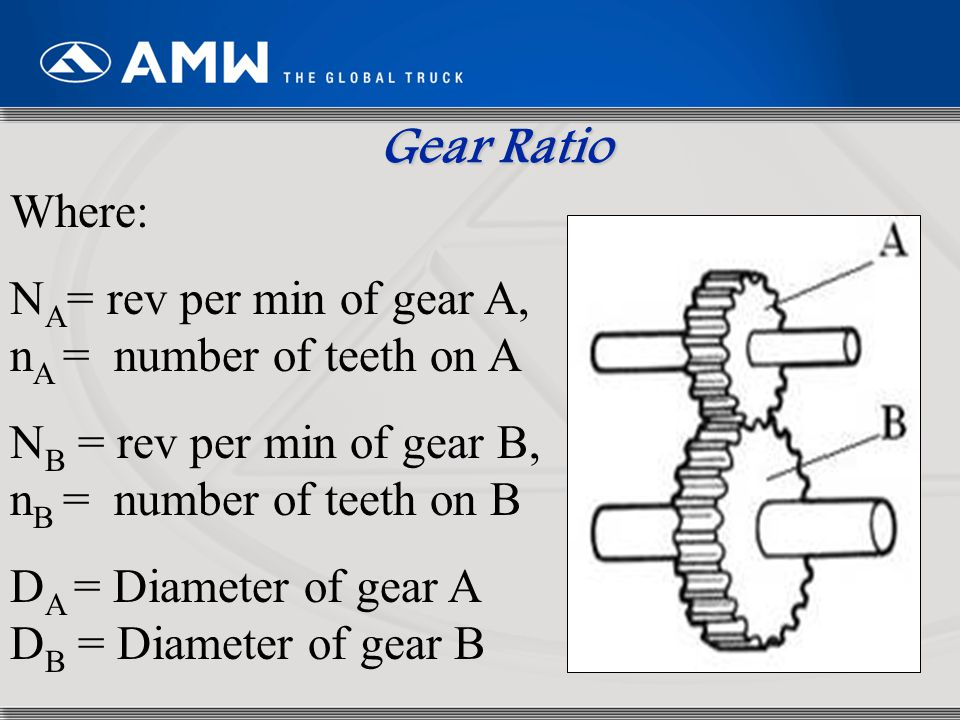 Gear Ratio Where: NA= rev per min of gear A, nA = number of teeth on A