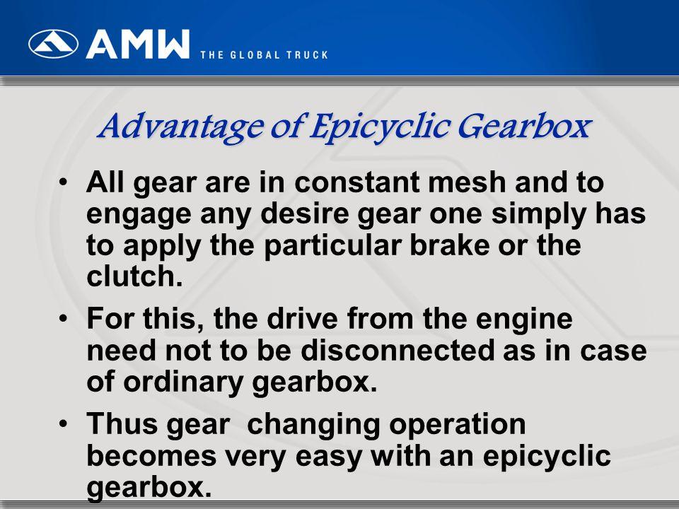 Advantage of Epicyclic Gearbox