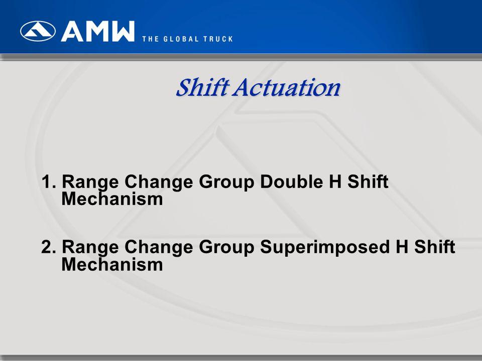 Shift Actuation 1. Range Change Group Double H Shift Mechanism