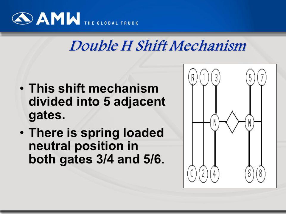 Double H Shift Mechanism