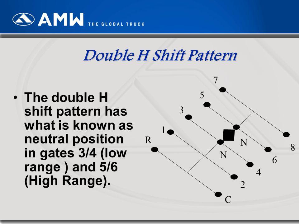 Double H Shift Pattern 1. R. 3. 5. 2. 4. 6. 7. 8. N. C.