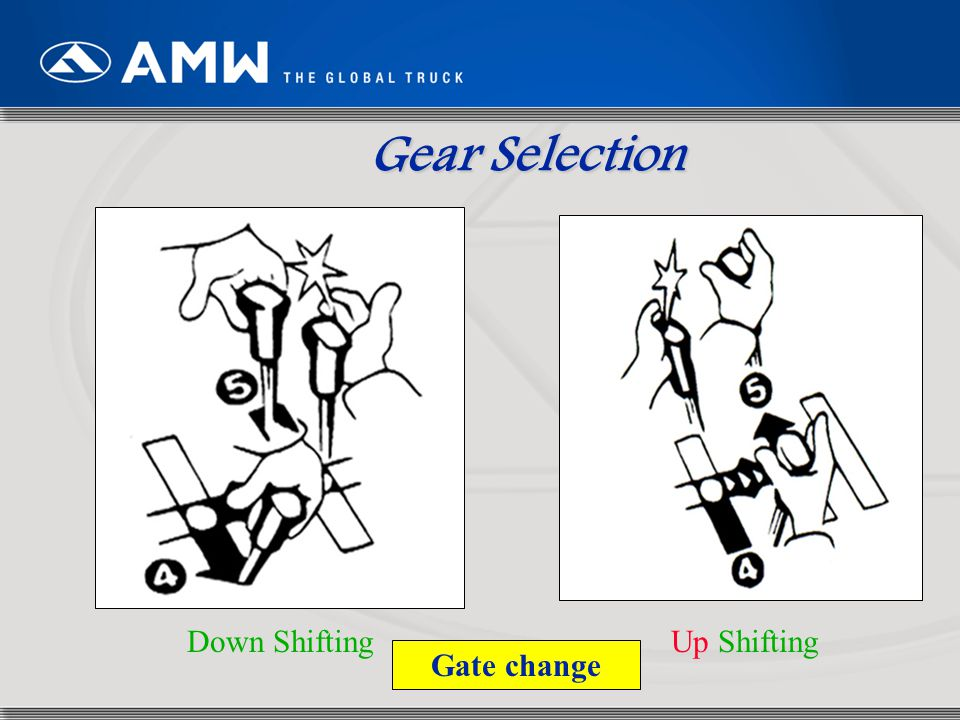 Gear Selection Down Shifting Up Shifting Gate change