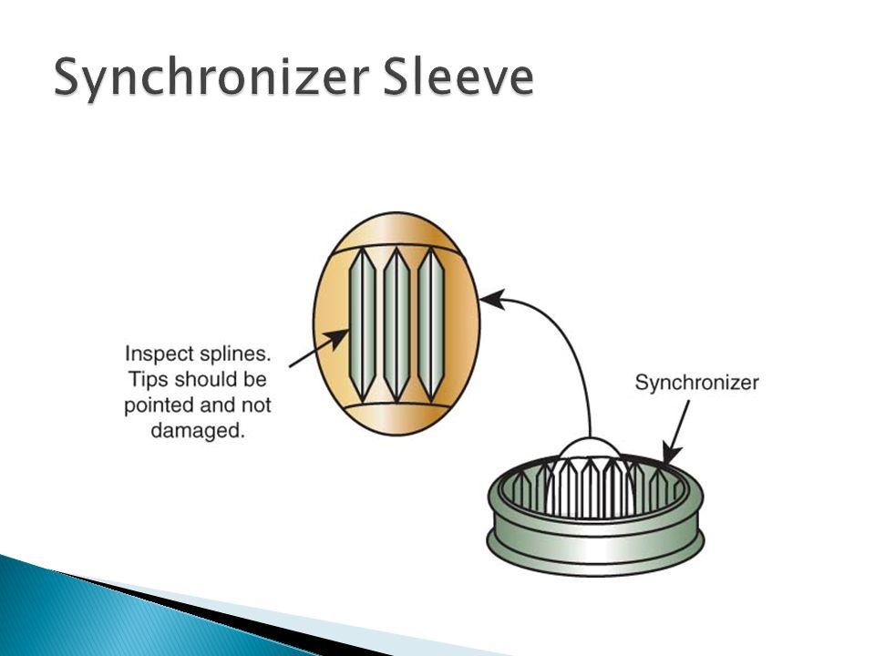 Synchronizer Sleeve