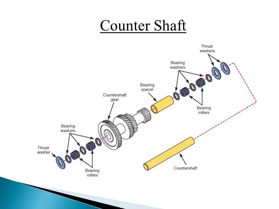 Counter Shaft