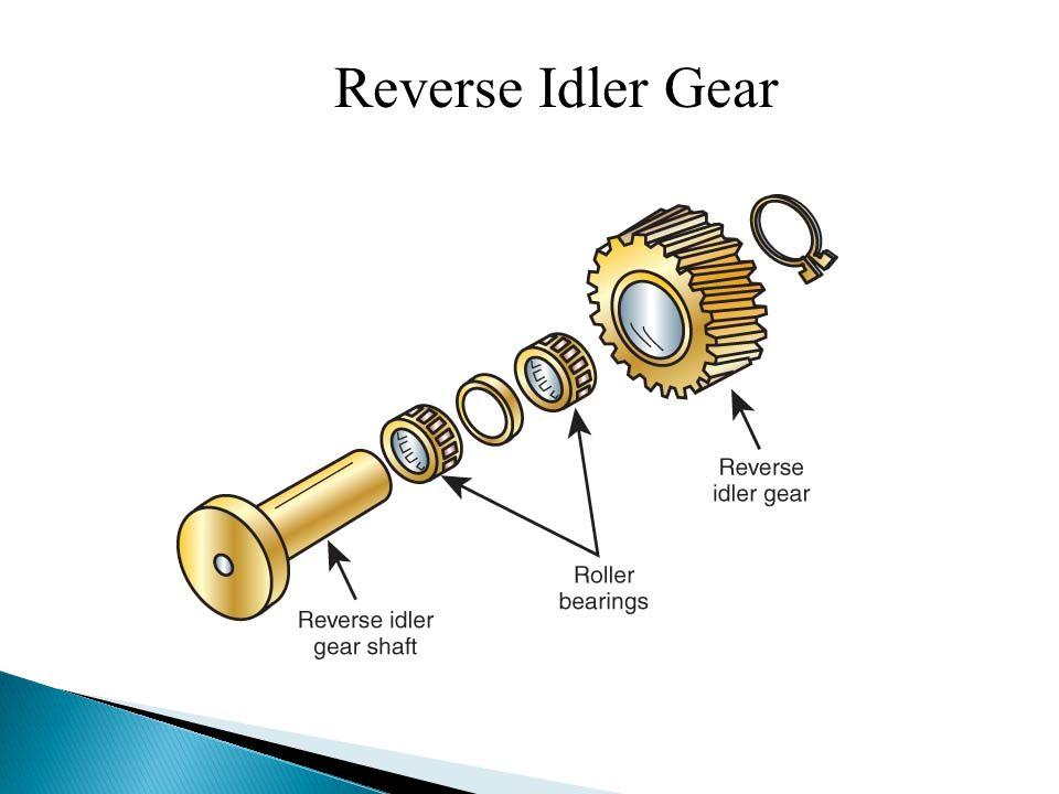 Reverse Idler Gear