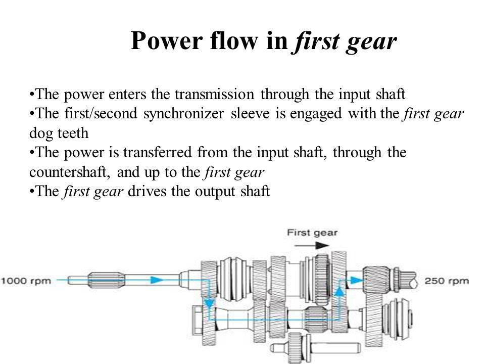 Power flow in first gear