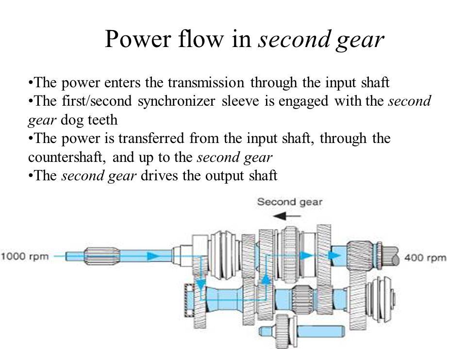 Power flow in second gear