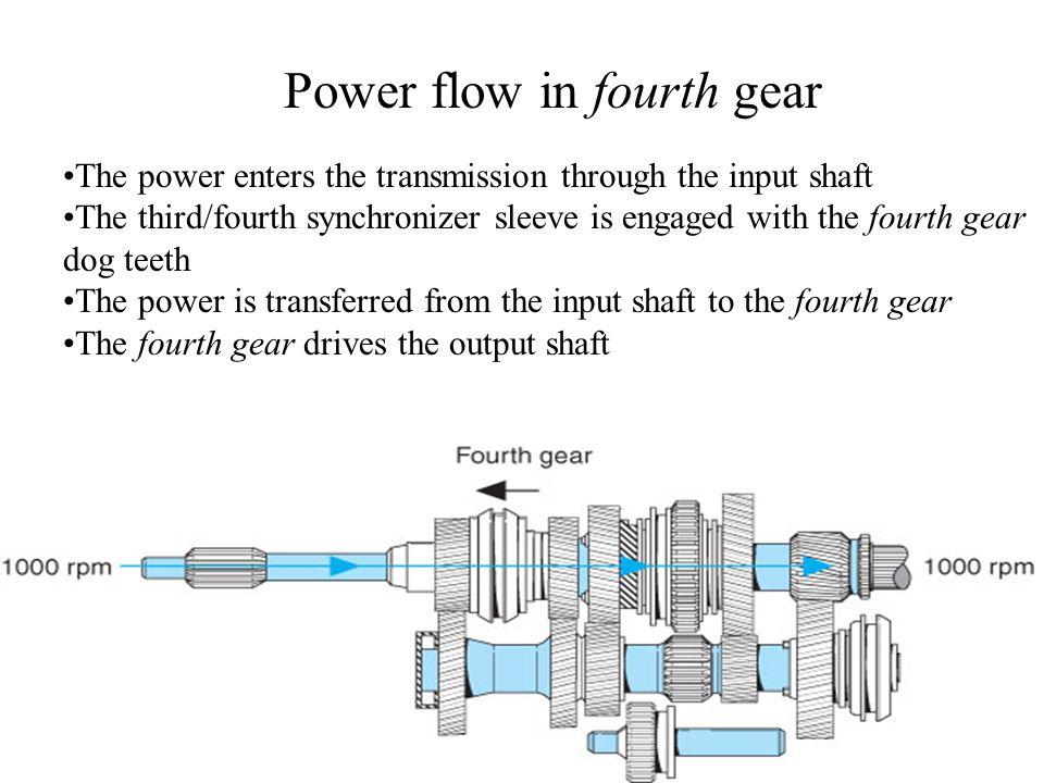 Power flow in fourth gear
