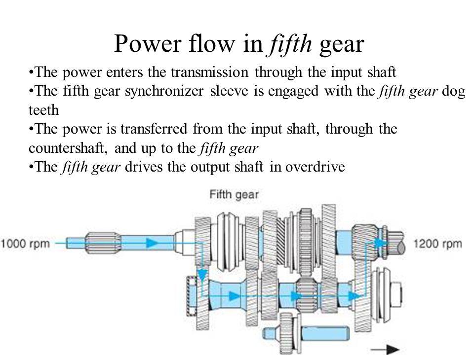 Power flow in fifth gear