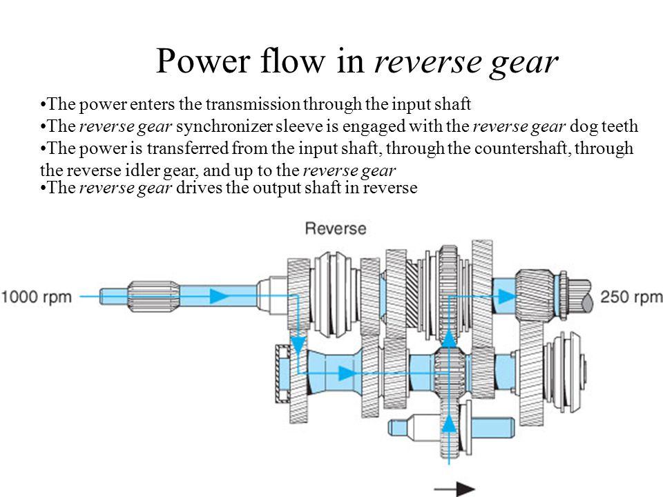 Power flow in reverse gear