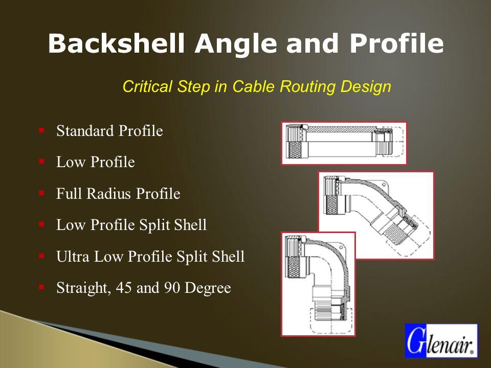 Backshell Angle and Profile