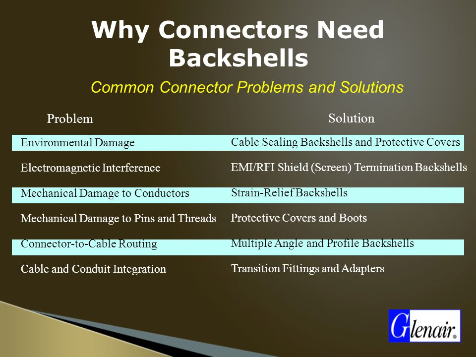 Why Connectors Need Backshells