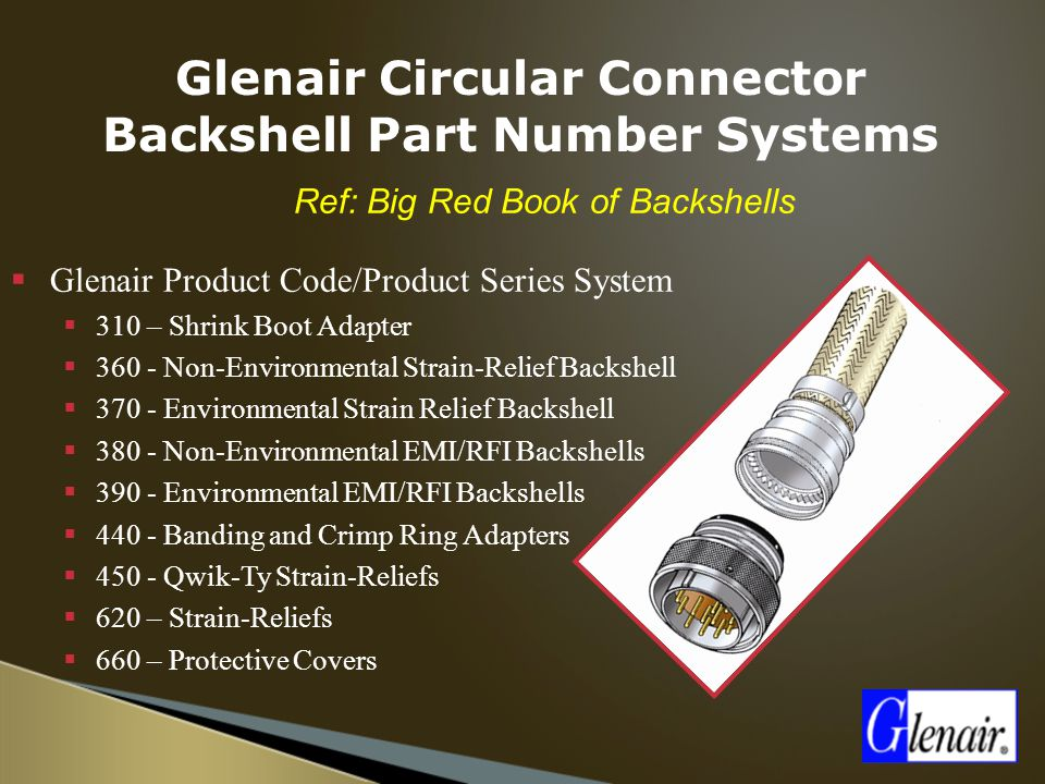 Glenair Circular Connector Backshell Part Number Systems