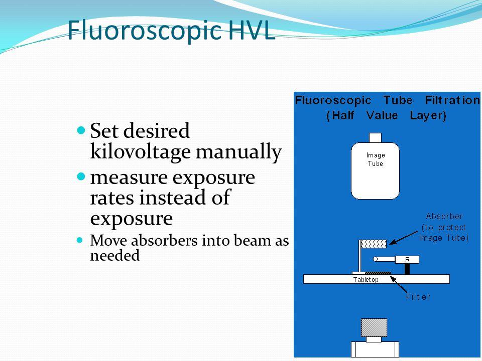 Fluoroscopic HVL Set desired kilovoltage manually
