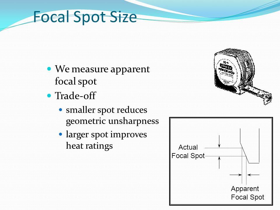 Focal Spot Size We measure apparent focal spot Trade-off