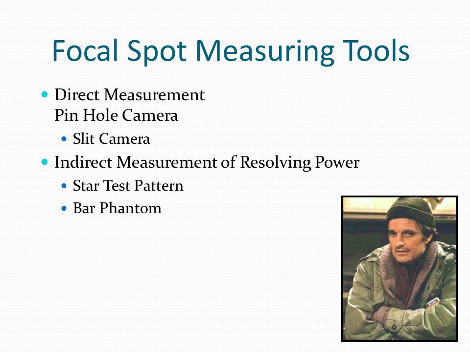 Focal Spot Measuring Tools