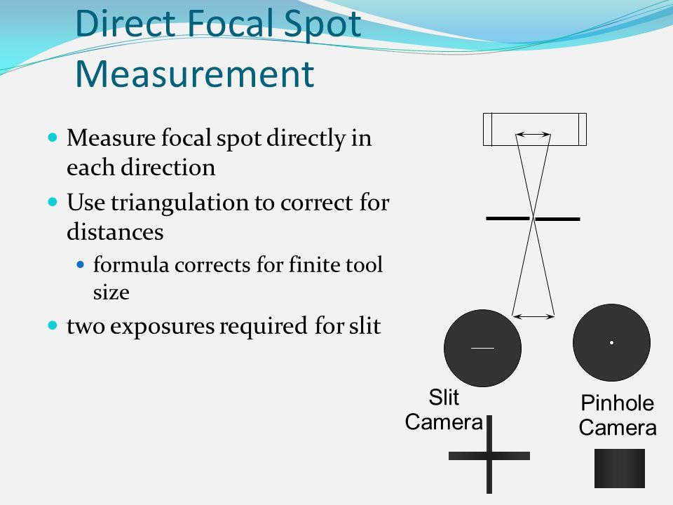 Direct Focal Spot Measurement