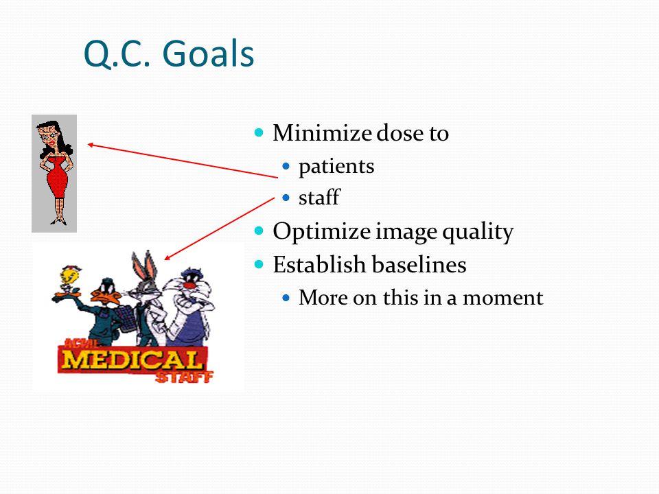 Q.C. Goals Minimize dose to Optimize image quality Establish baselines