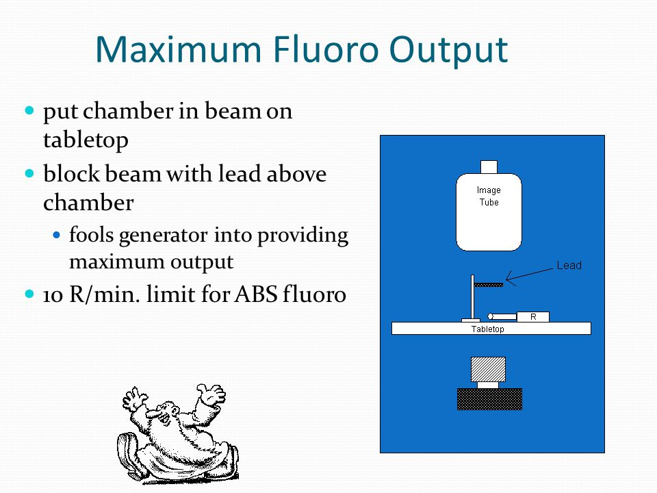 Maximum Fluoro Output put chamber in beam on tabletop