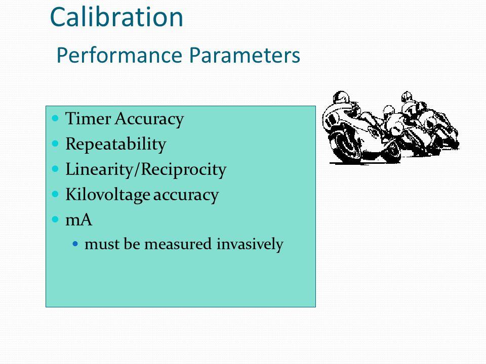 Calibration Performance Parameters