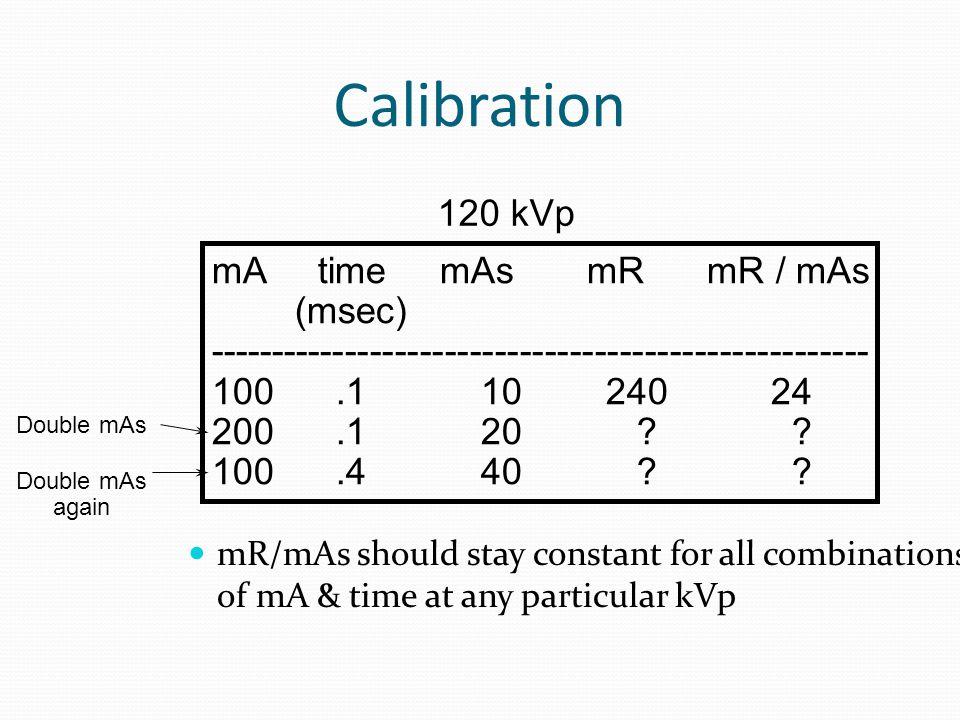 Calibration 120 kVp mA time mAs mR mR / mAs (msec)