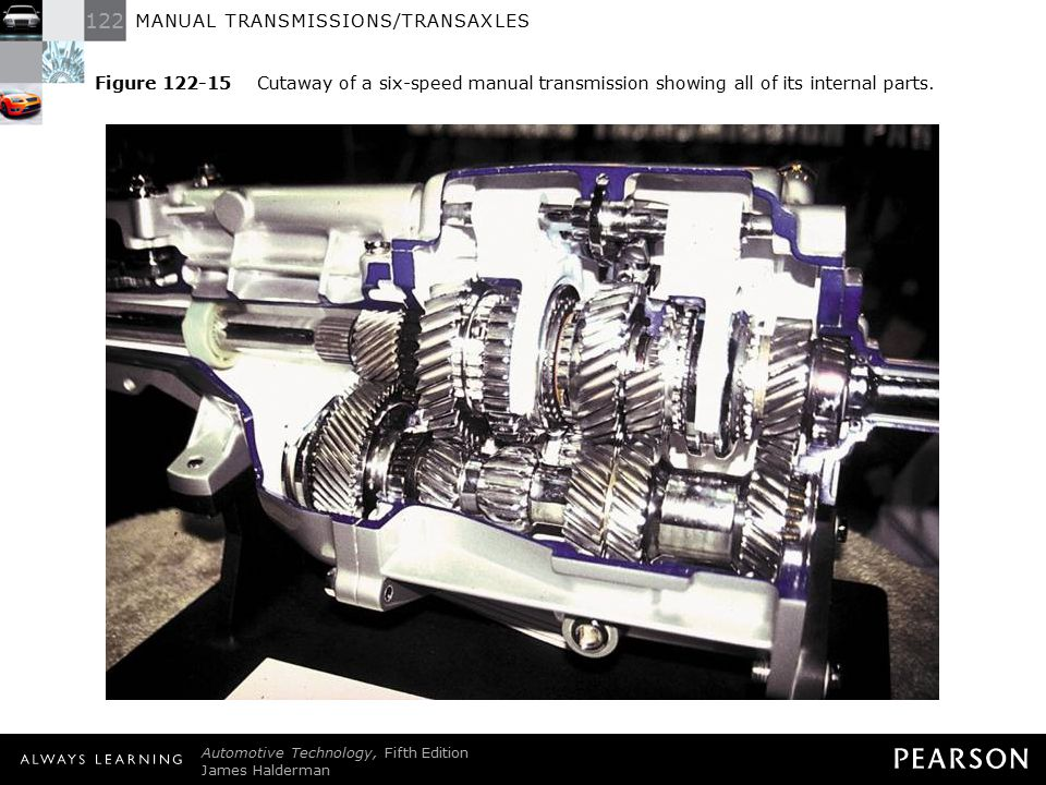 Figure 122-15 Cutaway of a six-speed manual transmission showing all of its internal parts.