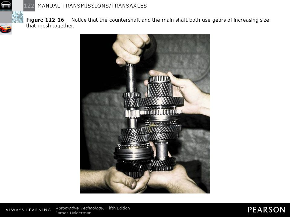 Figure 122-16 Notice that the countershaft and the main shaft both use gears of increasing size that mesh together.