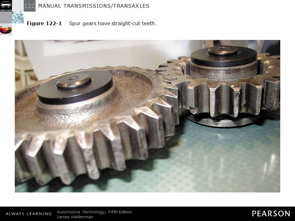Figure 122-1 Spur gears have straight-cut teeth.