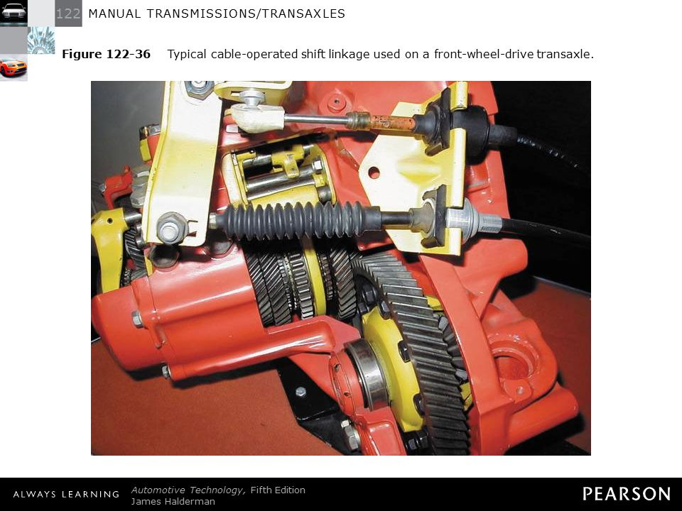 Figure 122-36 Typical cable-operated shift linkage used on a front-wheel-drive transaxle.