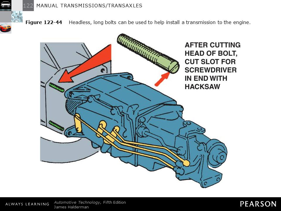 Figure 122-44 Headless, long bolts can be used to help install a transmission to the engine.