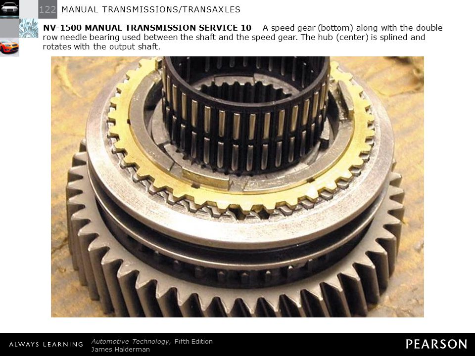 NV-1500 MANUAL TRANSMISSION SERVICE 10 A speed gear (bottom) along with the double row needle bearing used between the shaft and the speed gear. The hub (center) is splined and rotates with the output shaft.