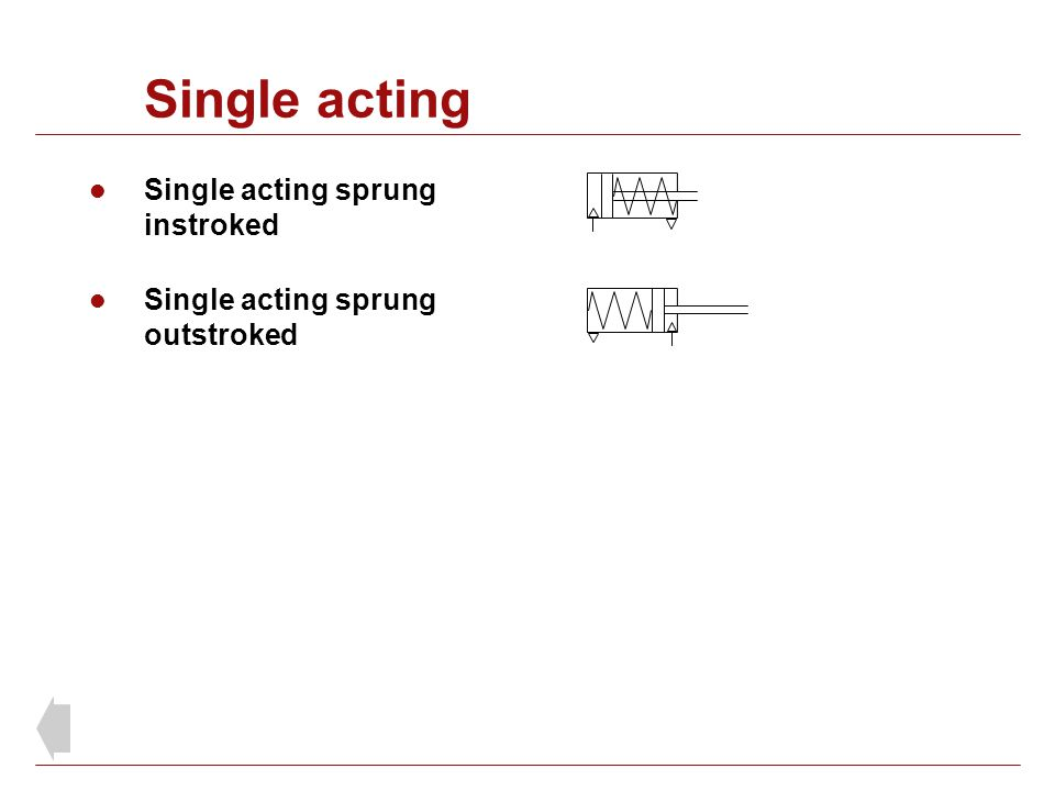 Single acting Single acting sprung instroked