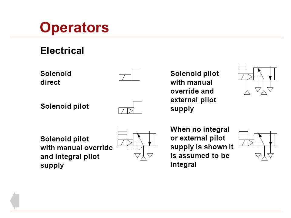Operators Electrical Solenoid direct Solenoid pilot