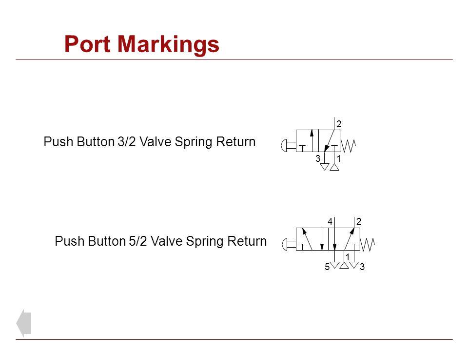 Port Markings Push Button 3/2 Valve Spring Return