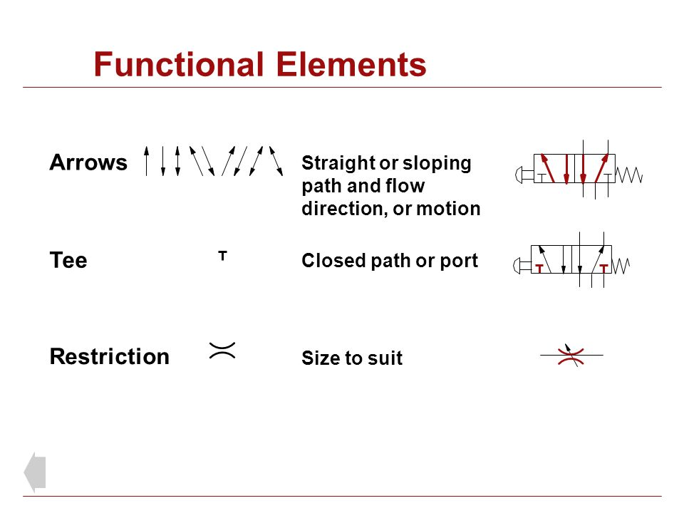 Functional Elements Arrows Tee Restriction Straight or sloping
