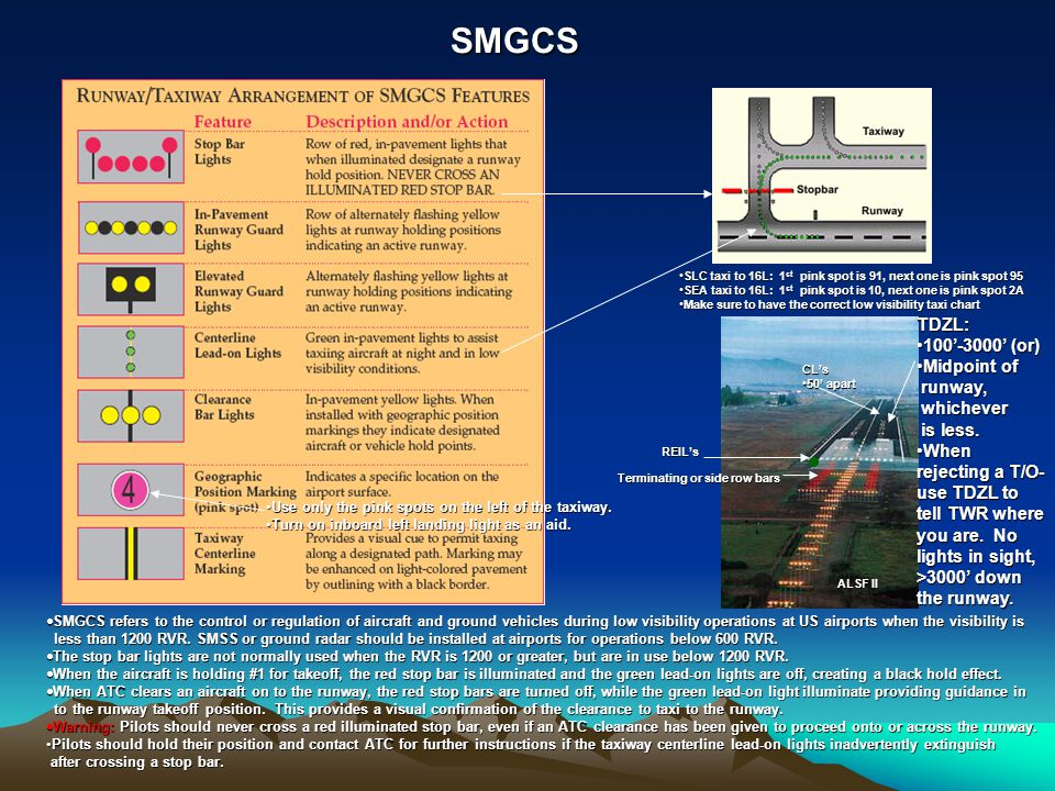 SMGCS TDZL: 100'-3000' (or) Midpoint of runway, whichever is less.