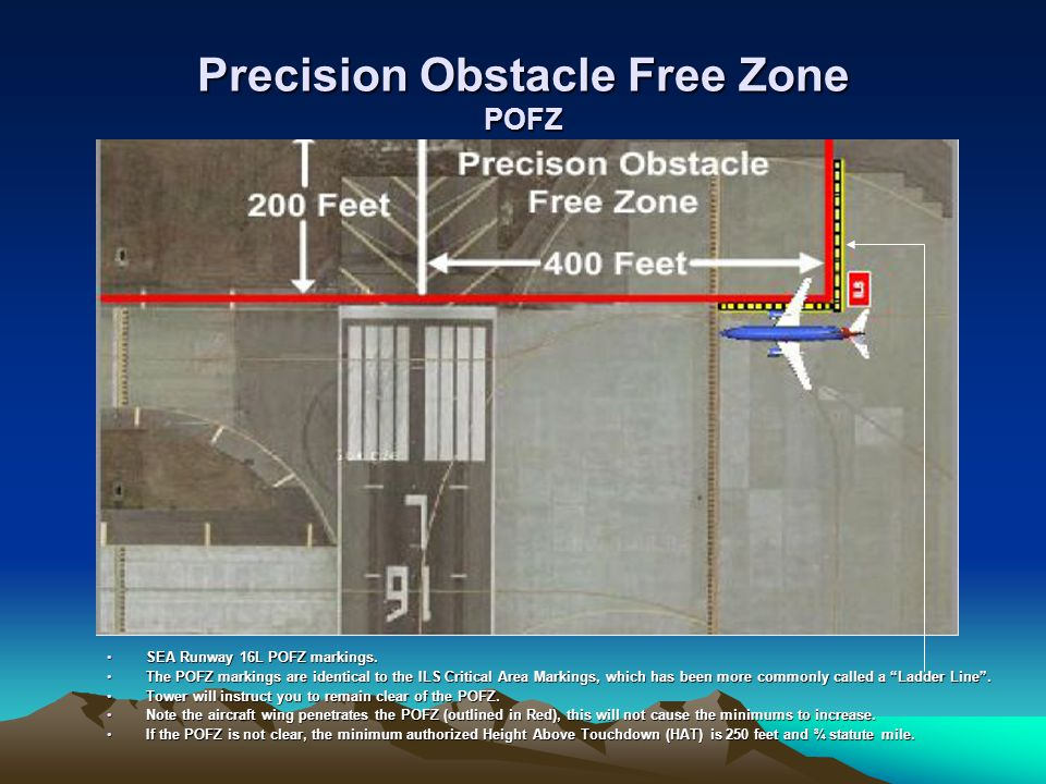 Precision Obstacle Free Zone POFZ