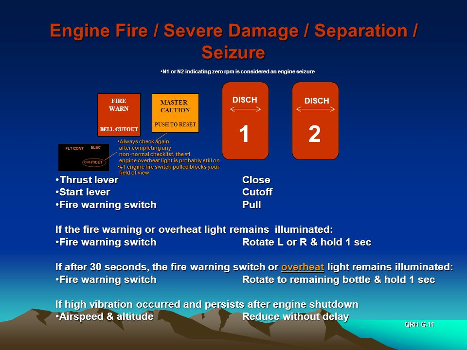 Engine Fire / Severe Damage / Separation / Seizure