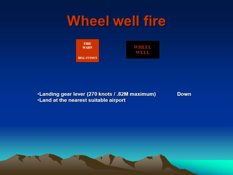 Wheel well fire Landing gear lever (270 knots / .82M maximum) Down