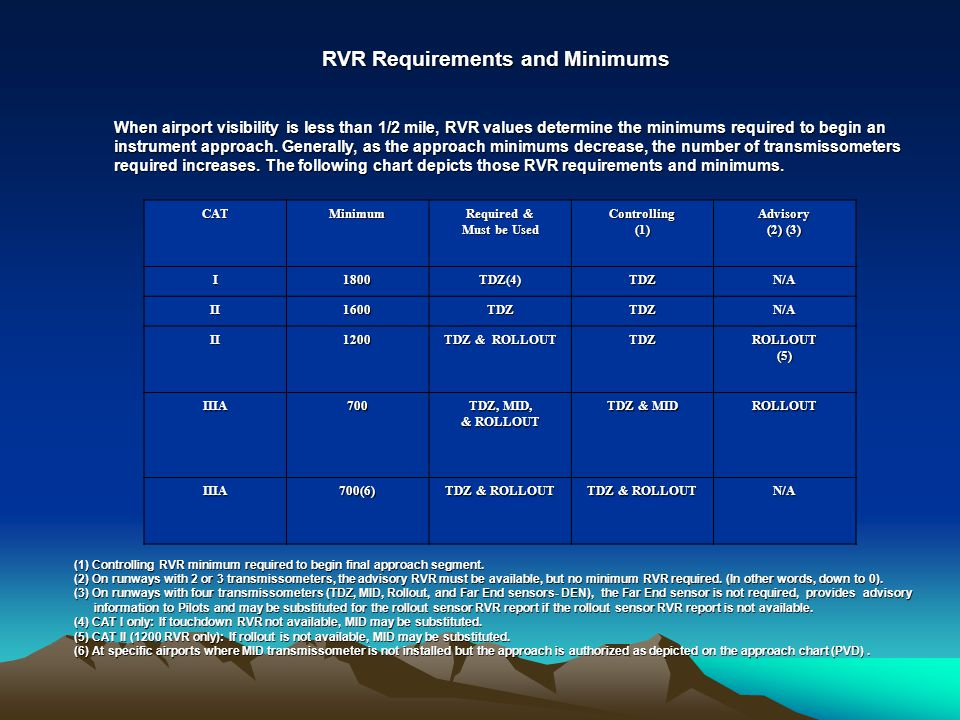 RVR Requirements and Minimums