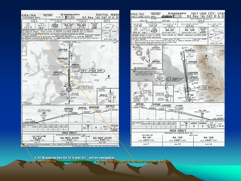 CAT III approaches for SEA and SLC, not for navigation