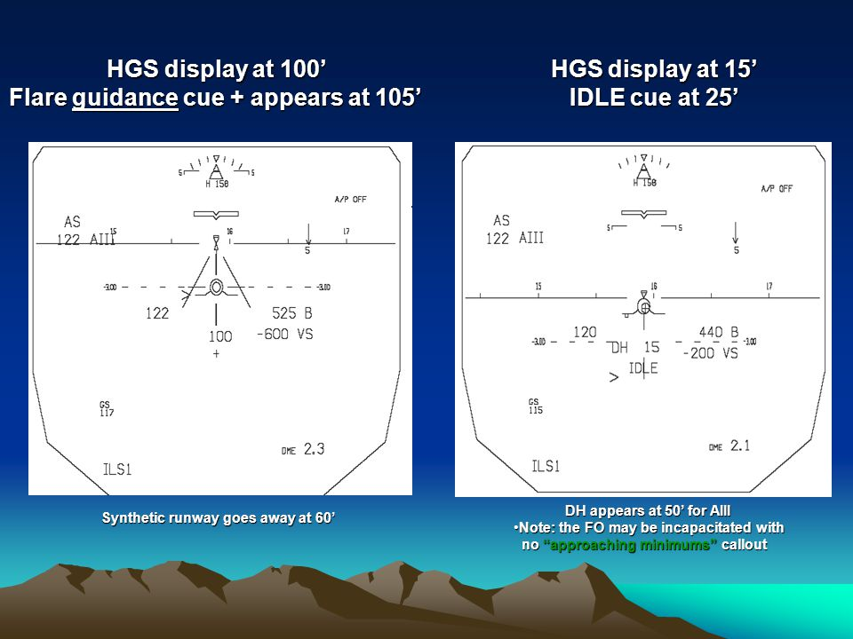 Flare guidance cue + appears at 105' HGS display at 15'