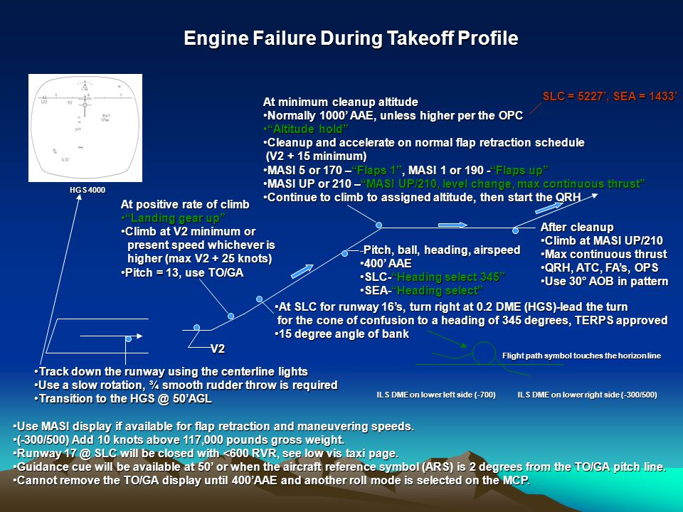 Engine Failure During Takeoff Profile