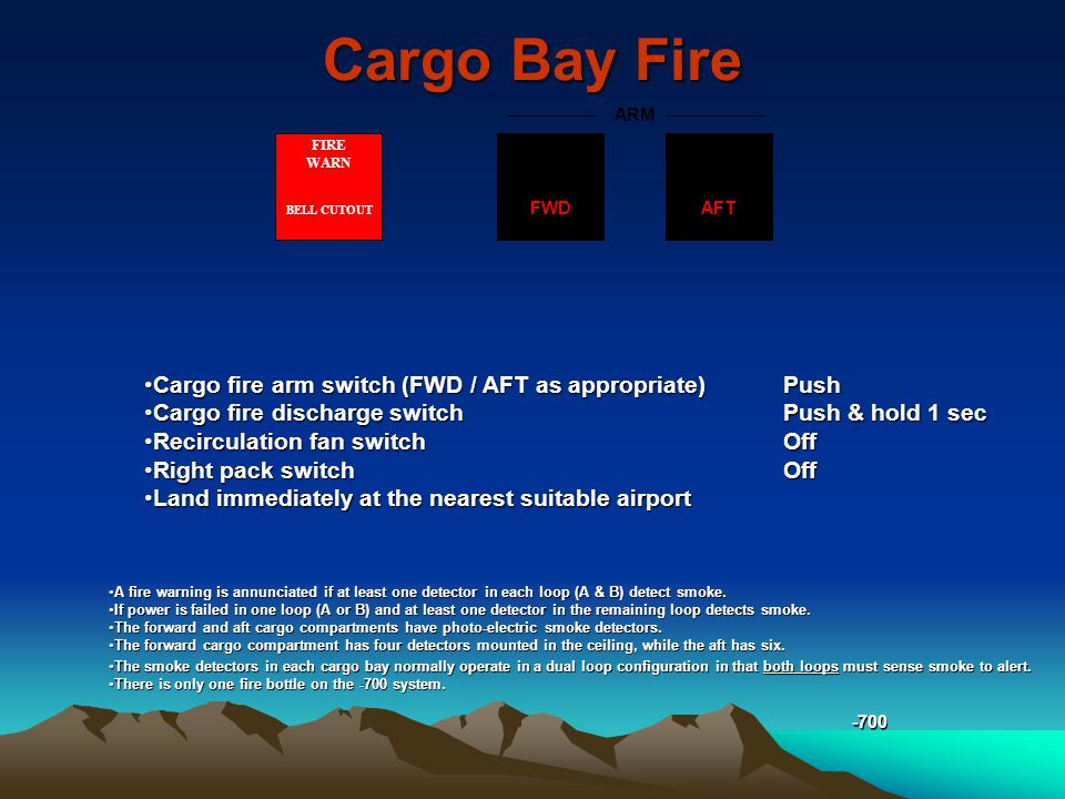 Cargo Bay Fire Cargo fire arm switch (FWD / AFT as appropriate) Push