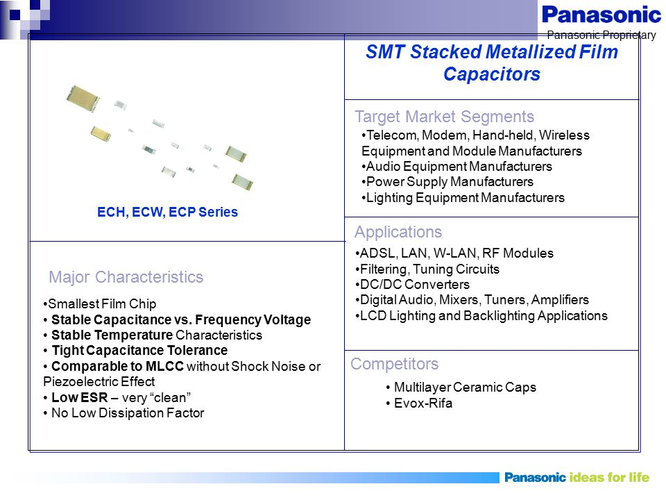 SMT Stacked Metallized Film Capacitors