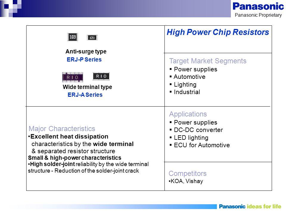 High Power Chip Resistors